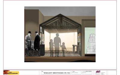 Wright Exhibit Debuts Dec. 17th at NC Museum of History